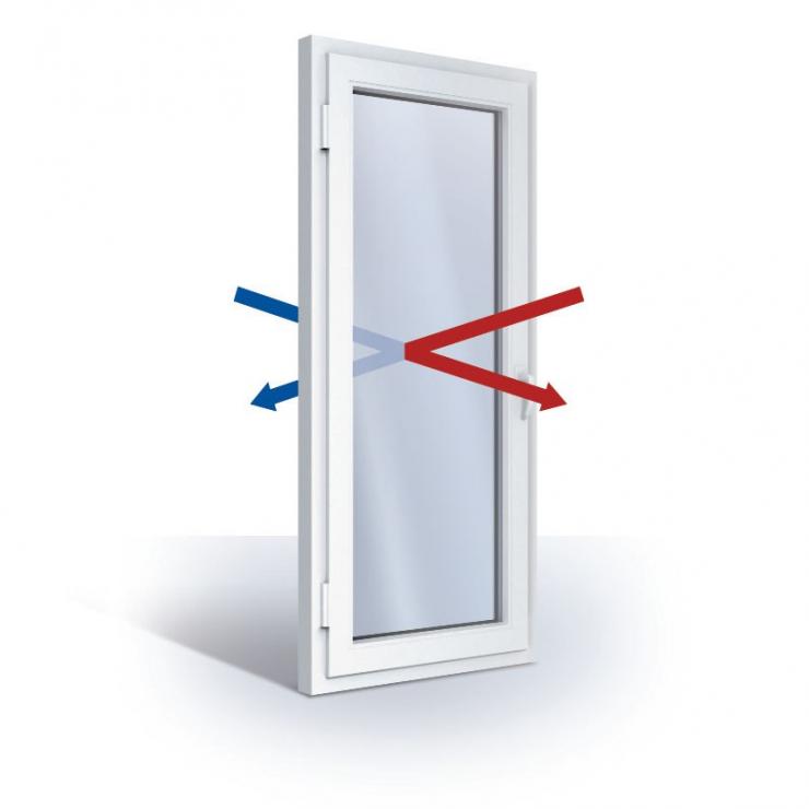 Rollplast θερμοανακλαστικό παράθυρο